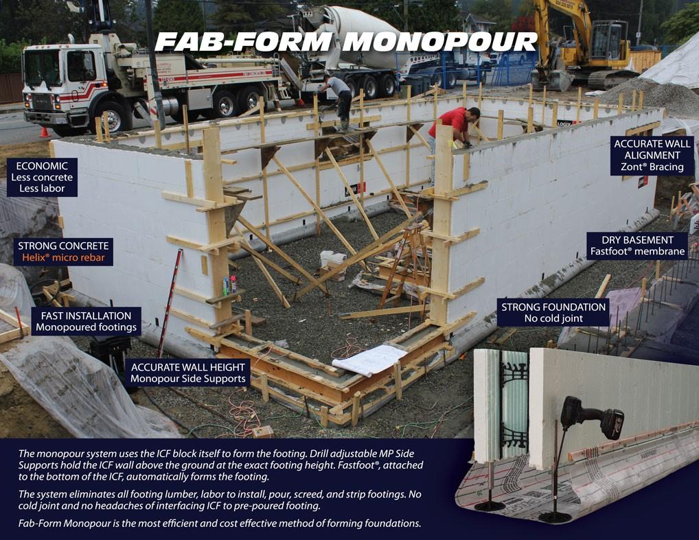 Fab Form Monopour